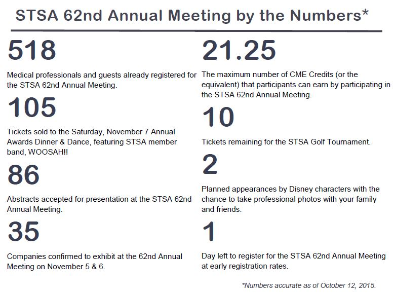 Annual Meeting by the Numbers